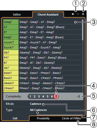 Chord Assistant – List (Cubase Pro only)