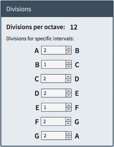 Custom divisions of the octave